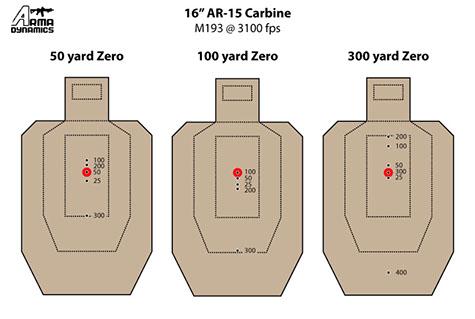 photo relating to Ar15 25 Yard Zero Target Printable titled ARMA DYNAMICS - Crimson Dot Zero Aims