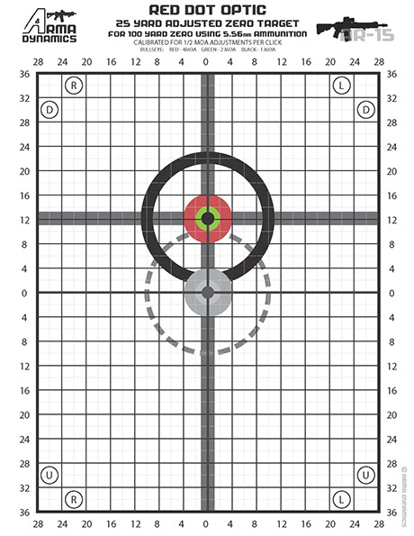picture about Ar15 25 Yard Zero Target Printable titled ARMA DYNAMICS - Purple Dot Zero Aims