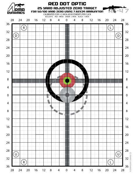 photo about Ar15 25 Yard Zero Target Printable titled ARMA DYNAMICS - Pink Dot Zero Objectives