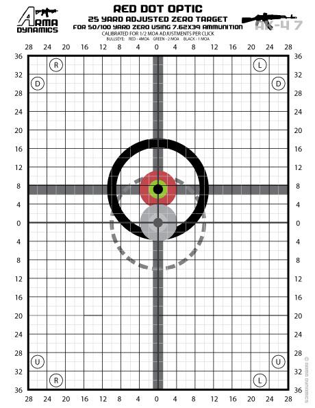 picture relating to Printable 50 Yard Zero Target referred to as ARMA DYNAMICS - Purple Dot Zero Plans